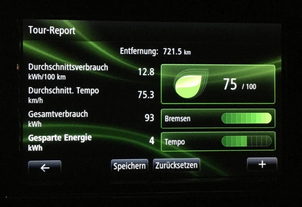 Fahrdaten Wolfsburg-Hilden